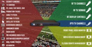 Stadium TV Flow Diagram