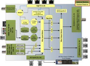mx-400 Diagram