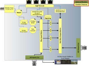 mx-400SR Diagram