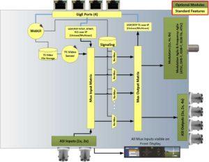 mx-400TS Diagram
